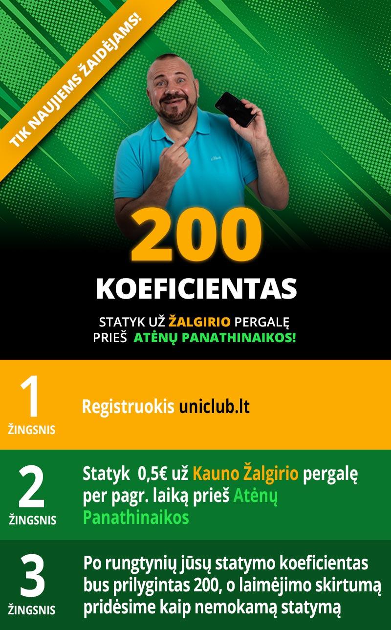 200 koeficientas